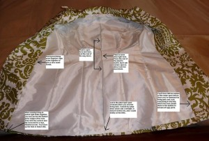 Anatomy of the jacket's inside